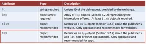 Image of a description of a app